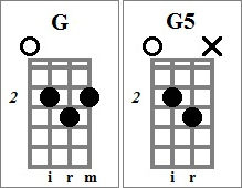 G and G5 Chord Charts